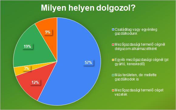 diagramm_holdolgozol.png